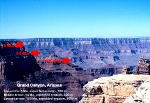 GC South Rim, red arrows, white legend sp ok
